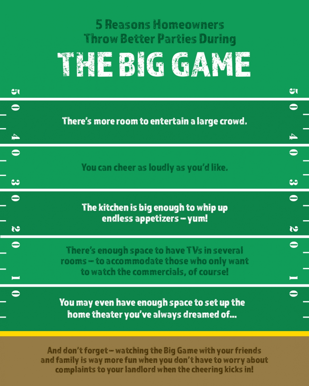 5 Reasons Homeowners Throw Better Parties During the Big Game [INFOGRAPHIC] | MyKCM